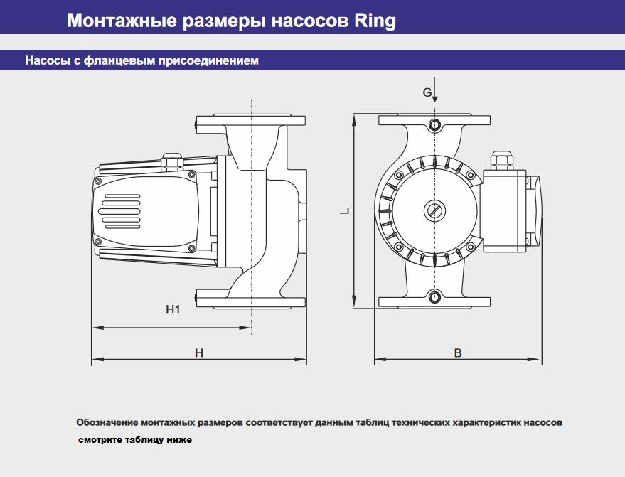 Монтажные размеры насосов Zota Ring